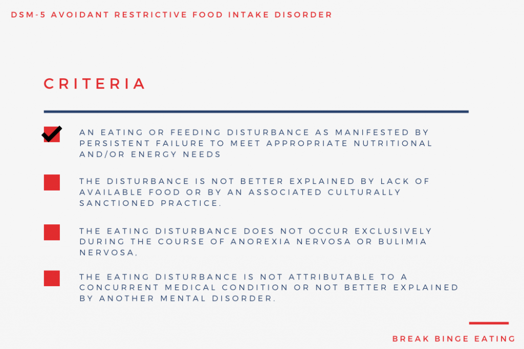 Avoidant-Restrictive Food Intake Disorder criteria
